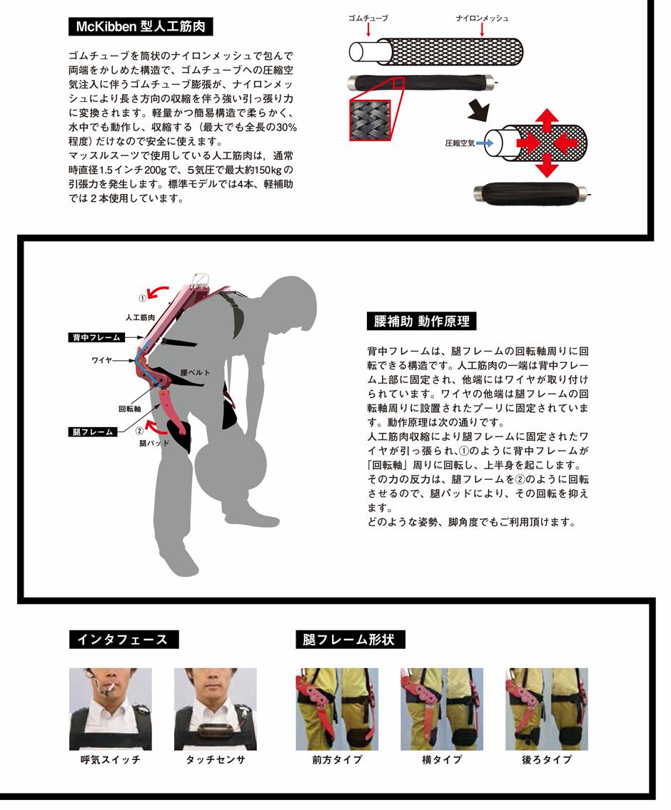 musclesuit2